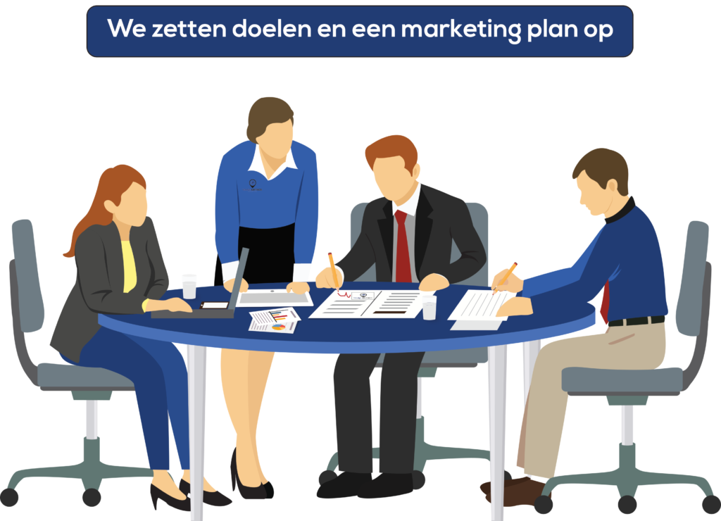 Stappenplan Online Marketingbureau Young Metrics
