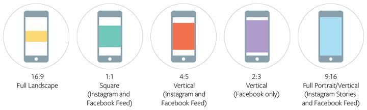 Young Metrics Facebook Advertenties 5 tips